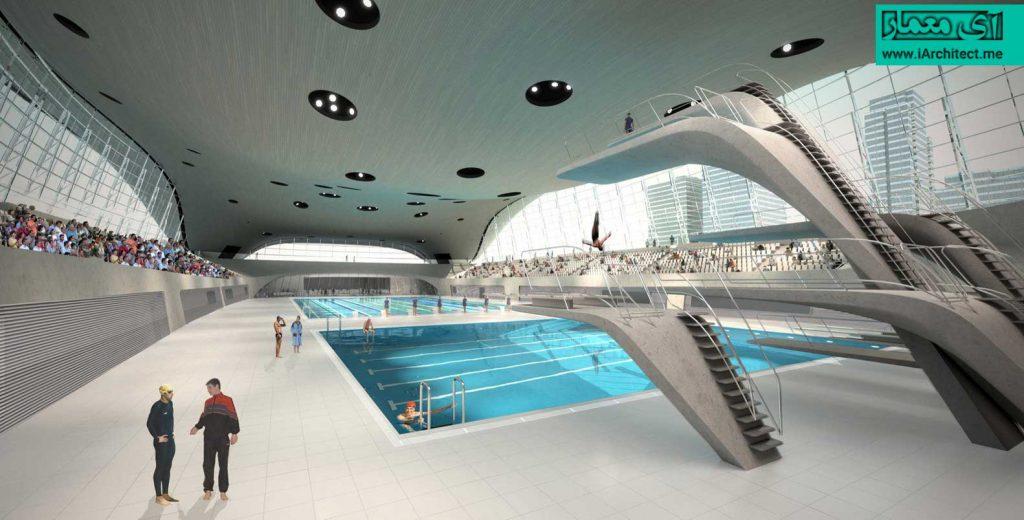 مرکز ورزشهای آبی لندن